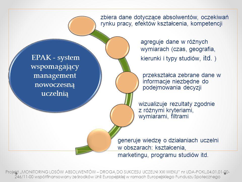 EPAK - system wspomagający management nowoczesną uczelnią zbiera dane dotyczące absolwentów, oczekiwań rynku pracy, efektów kształcenia, kompetencji p