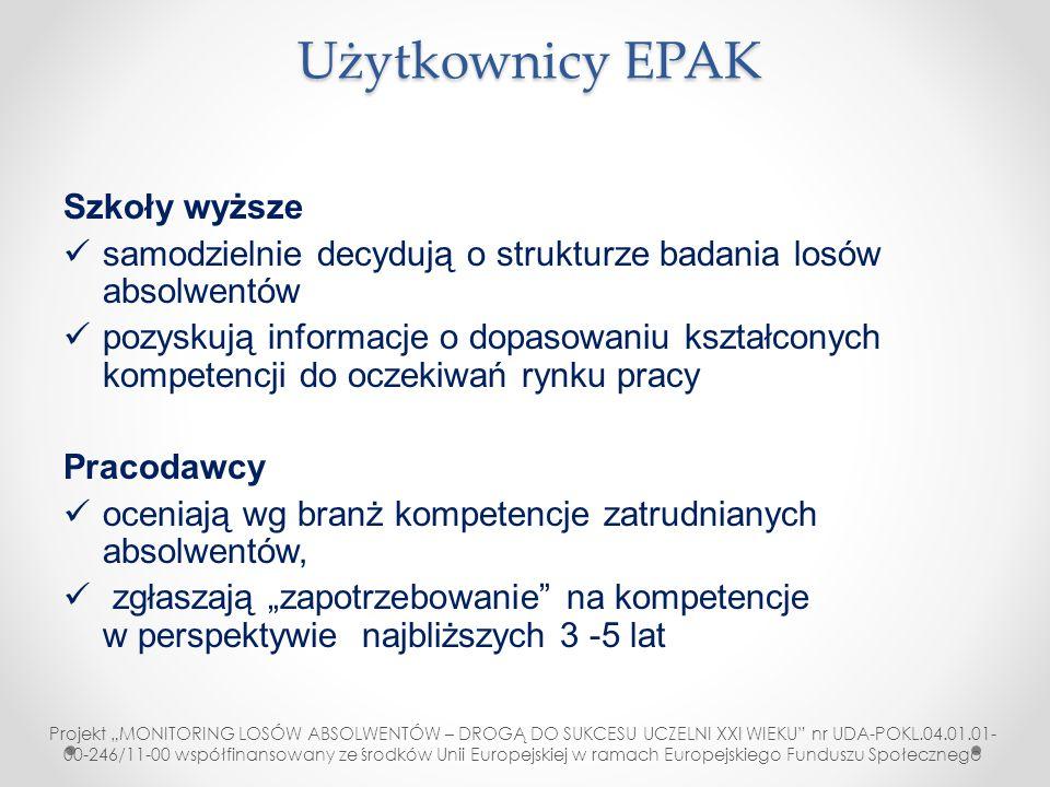 Dostępność produktu finalnego dla jego przyszłych użytkowników Pracodawca zainteresowany użytkowaniem EPAK: 1.Wypełnia formularz rejestracyjny on-line dostępny na stronie.