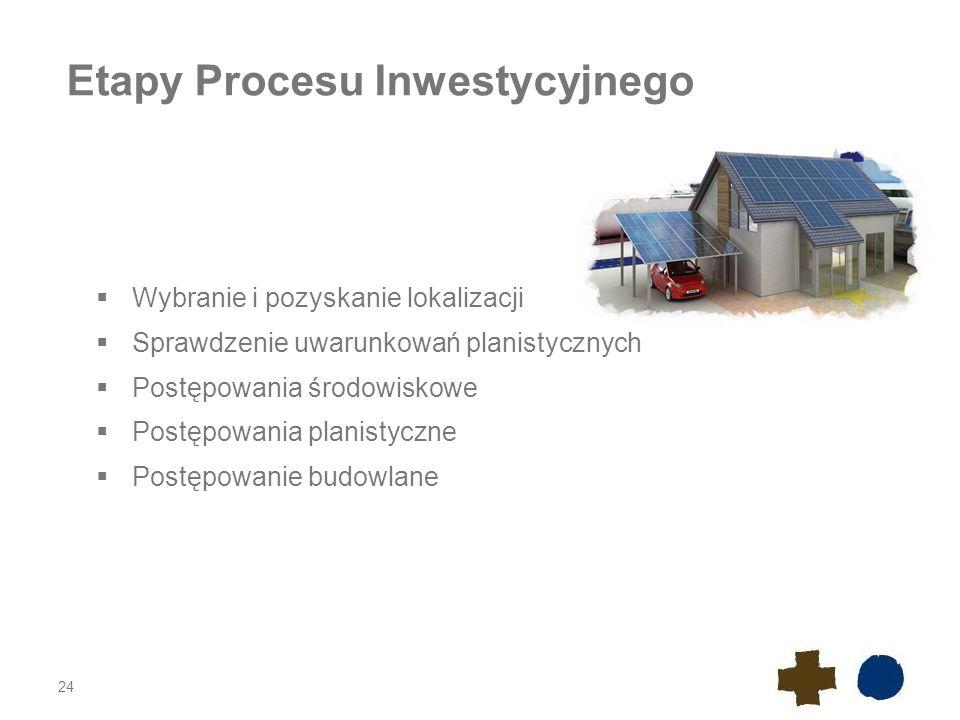 Etapy Procesu Inwestycyjnego  Wybranie i pozyskanie lokalizacji  Sprawdzenie uwarunkowań planistycznych  Postępowania środowiskowe  Postępowania p