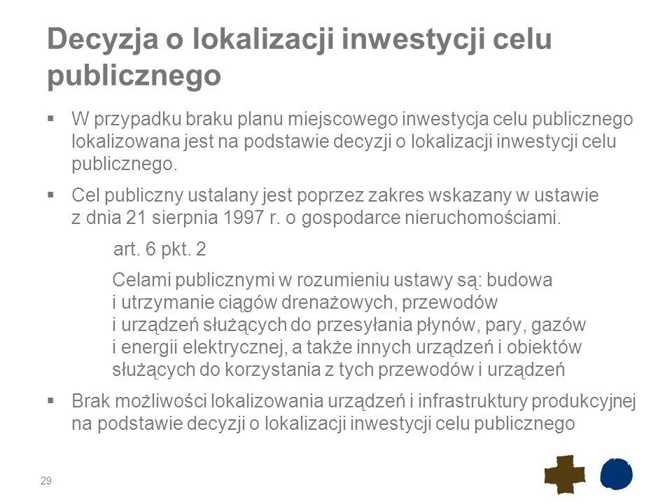 Decyzja o lokalizacji inwestycji celu publicznego  W przypadku braku planu miejscowego inwestycja celu publicznego lokalizowana jest na podstawie dec
