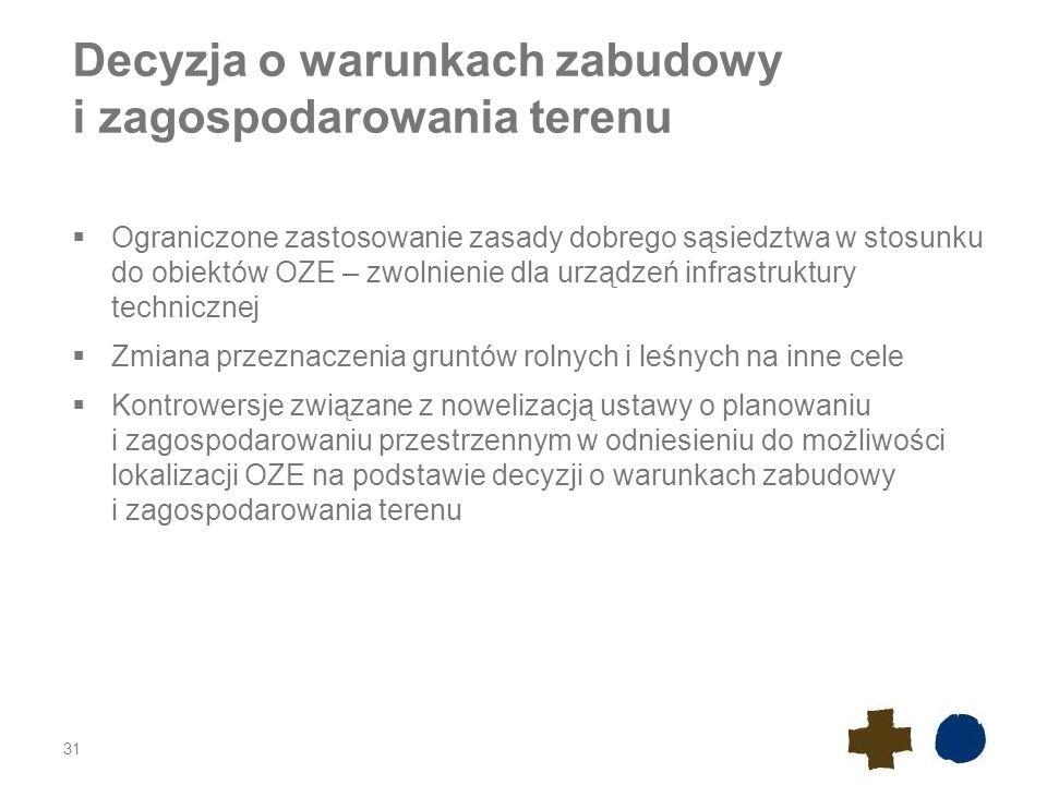 Decyzja o warunkach zabudowy i zagospodarowania terenu  Ograniczone zastosowanie zasady dobrego sąsiedztwa w stosunku do obiektów OZE – zwolnienie dl