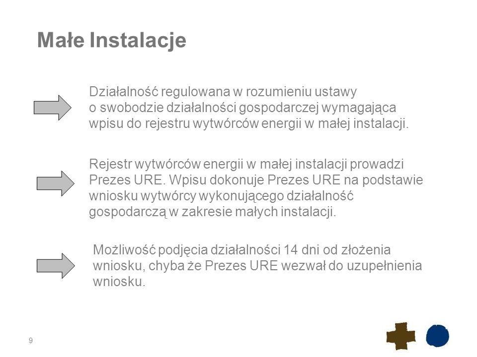 Małe Instalacje 9 Działalność regulowana w rozumieniu ustawy o swobodzie działalności gospodarczej wymagająca wpisu do rejestru wytwórców energii w ma