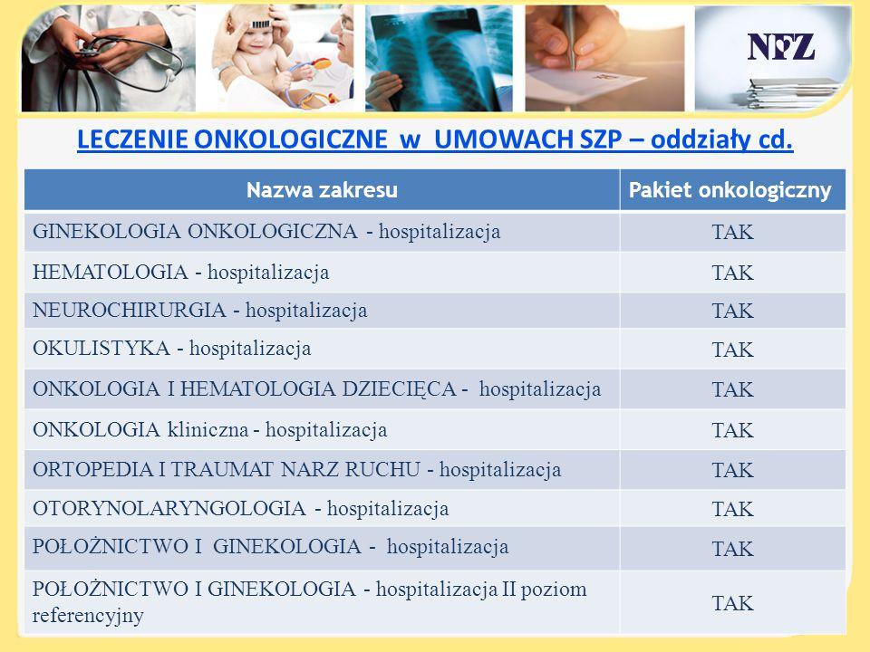 LECZENIE ONKOLOGICZNE w UMOWACH SZP – oddziały cd. Nazwa zakresuPakiet onkologiczny GINEKOLOGIA ONKOLOGICZNA - hospitalizacja TAK HEMATOLOGIA - hospit