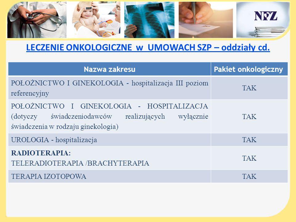 LECZENIE ONKOLOGICZNE w UMOWACH SZP – oddziały cd. Nazwa zakresuPakiet onkologiczny POŁOŻNICTWO I GINEKOLOGIA - hospitalizacja III poziom referencyjny