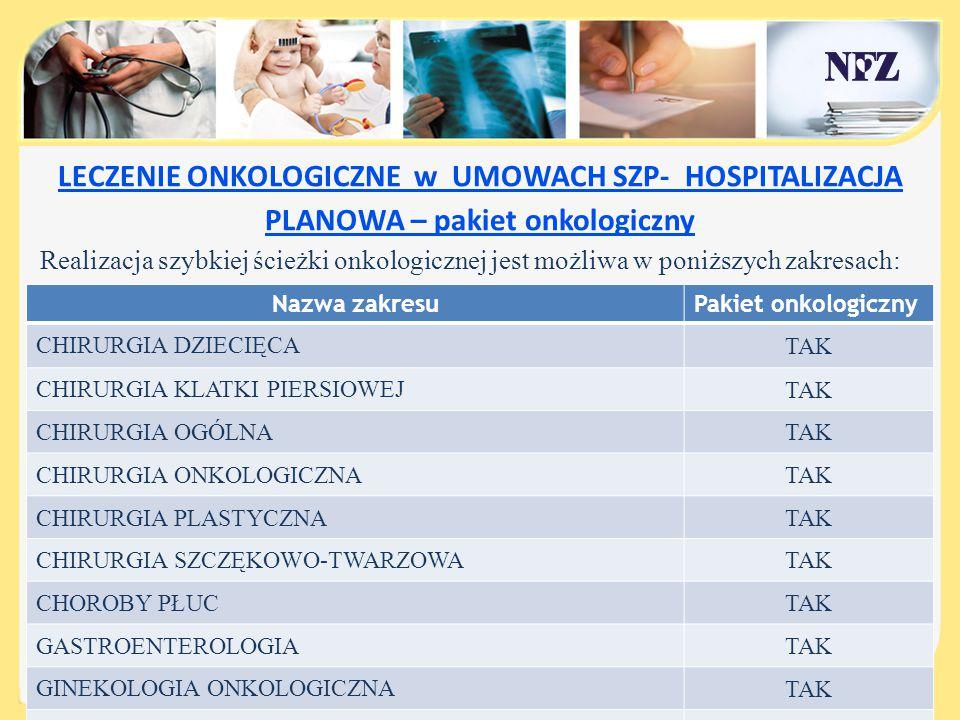 LECZENIE ONKOLOGICZNE w UMOWACH SZP- HOSPITALIZACJA PLANOWA – pakiet onkologiczny Realizacja szybkiej ścieżki onkologicznej jest możliwa w poniższych