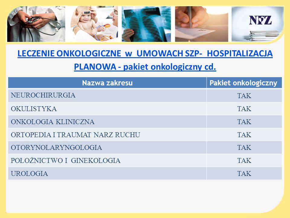 LECZENIE ONKOLOGICZNE w UMOWACH SZP- HOSPITALIZACJA PLANOWA - pakiet onkologiczny cd. Nazwa zakresuPakiet onkologiczny NEUROCHIRURGIA TAK OKULISTYKA T