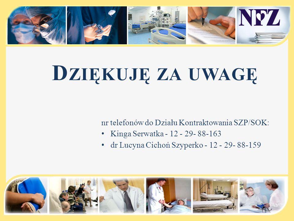 D ZIĘKUJĘ ZA UWAGĘ nr telefonów do Działu Kontraktowania SZP/SOK: Kinga Serwatka - 12 - 29- 88-163 dr Lucyna Cichoń Szyperko - 12 - 29- 88-159