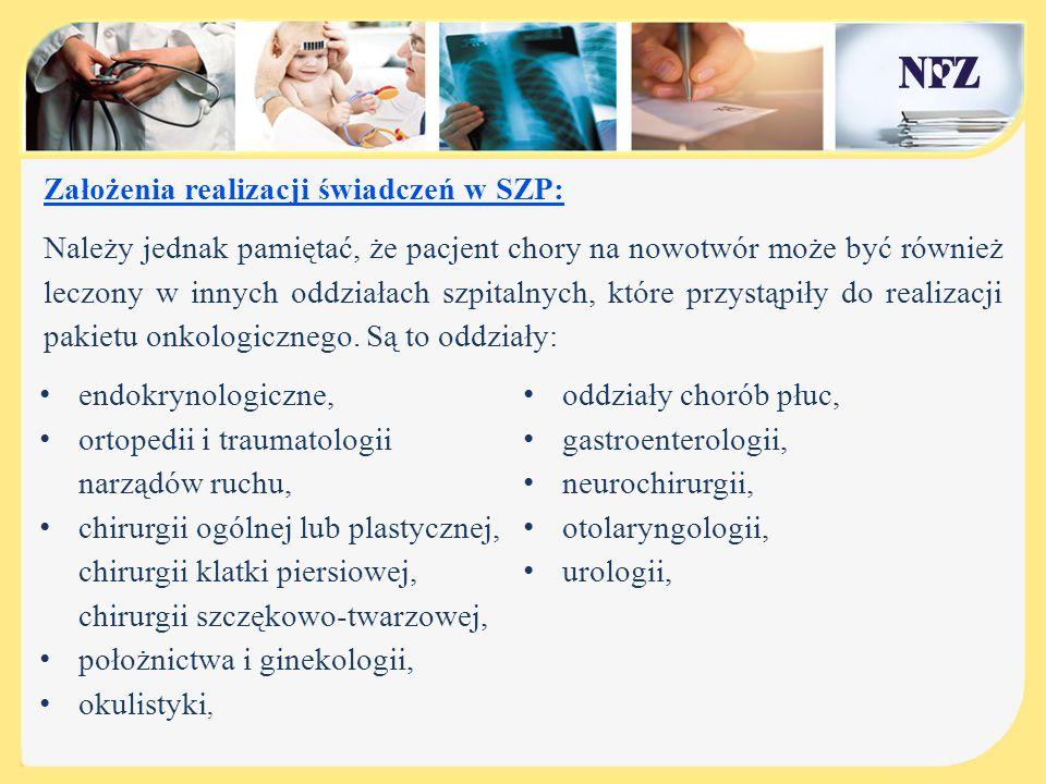Założenia realizacji świadczeń w SZP: Konsylium Konsylium to zespół lekarzy specjalistów, który opracowuje plan leczenia pacjenta.