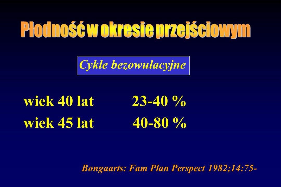 Cykle bezowulacyjne wiek 40 lat 23-40 % wiek 45 lat 40-80 % Bongaarts: Fam Plan Perspect 1982;14:75-