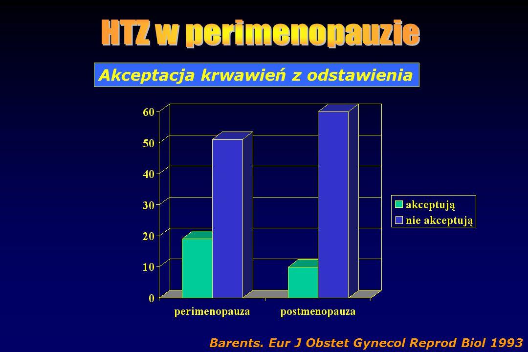 Akceptacja krwawień z odstawienia Barents. Eur J Obstet Gynecol Reprod Biol 1993