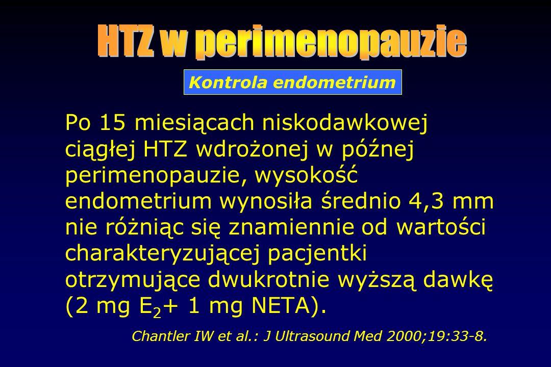 Po 15 miesiącach niskodawkowej ciągłej HTZ wdrożonej w późnej perimenopauzie, wysokość endometrium wynosiła średnio 4,3 mm nie różniąc się znamiennie