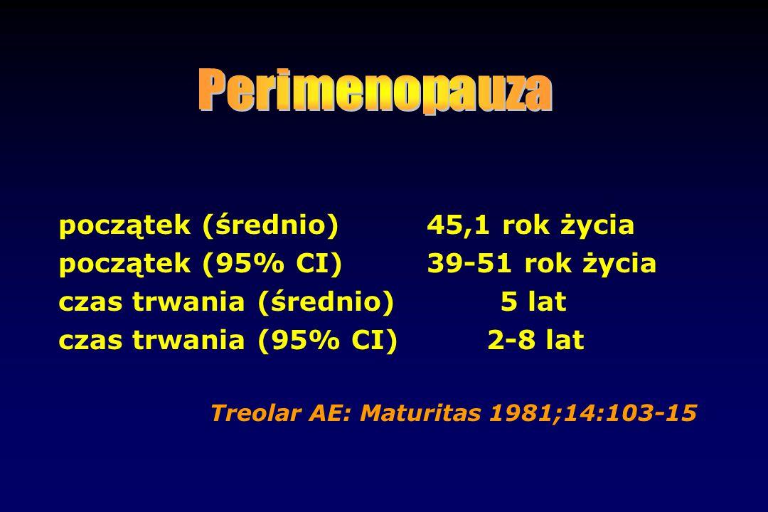 początek (średnio) 45,1 rok życia początek (95% CI) 39-51 rok życia czas trwania (średnio) 5 lat czas trwania (95% CI) 2-8 lat Treolar AE: Maturitas 1