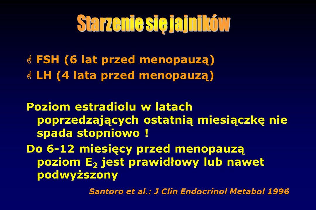  FSH (6 lat przed menopauzą)  LH (4 lata przed menopauzą) Poziom estradiolu w latach poprzedzających ostatnią miesiączkę nie spada stopniowo ! Do 6-