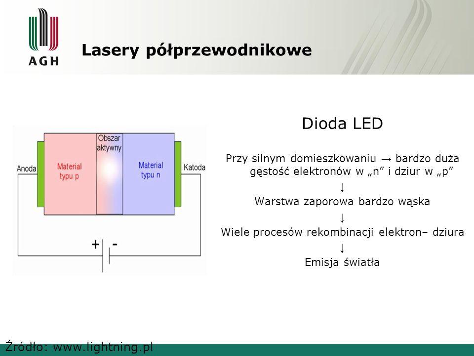"""Lasery półprzewodnikowe Dioda LED Przy silnym domieszkowaniu → bardzo duża gęstość elektronów w """"n"""" i dziur w """"p"""" ↓ Warstwa zaporowa bardzo wąska ↓ Wi"""