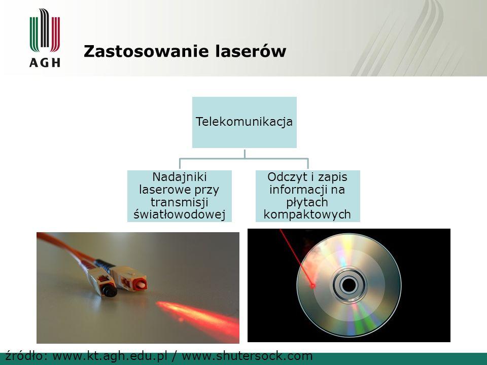 Zastosowanie laserów Telekomunikacja Nadajniki laserowe przy transmisji światłowodowej Odczyt i zapis informacji na płytach kompaktowych źródło: www.k