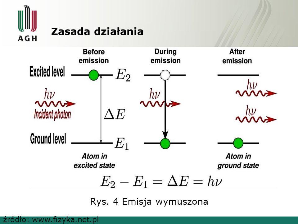 Cechy światła laserowego Monochromatyczność i mała szerokość linii emisyjnej, Spolaryzowane wiązki światła, Spójność wiązki w czasie i przestrzeni, Bardzo mała rozbieżność.
