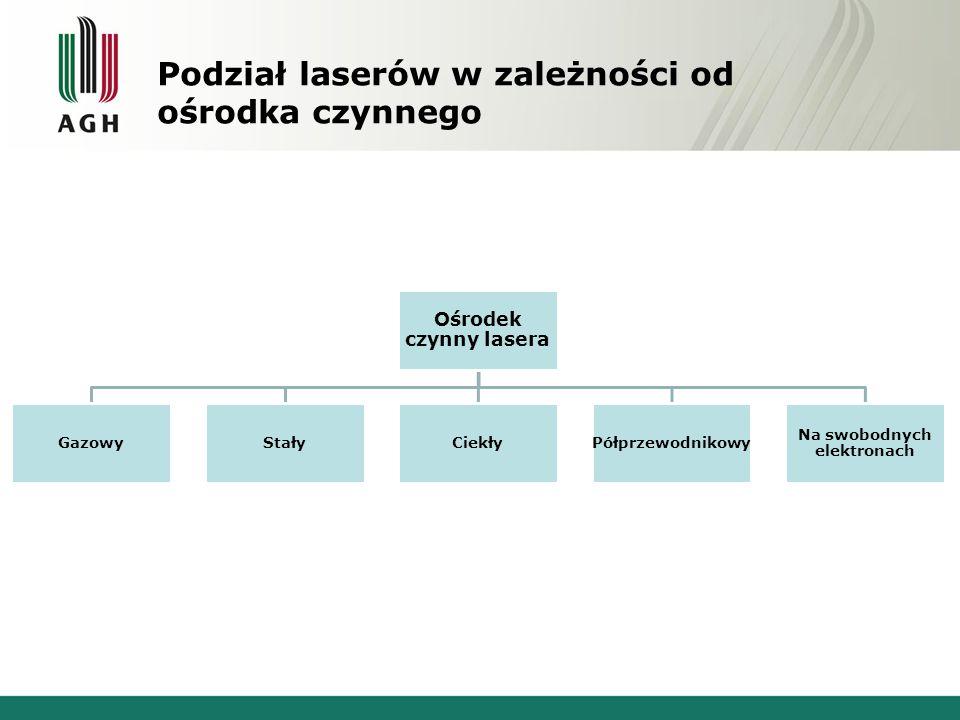 Zastosowanie laserów Inne Efekty wizualne Wskaźniki laserowe Budownictwo Pomiary geodezyjne Źródło: www.tapetus.pl / www.nettg.pl / www.budomal.pl