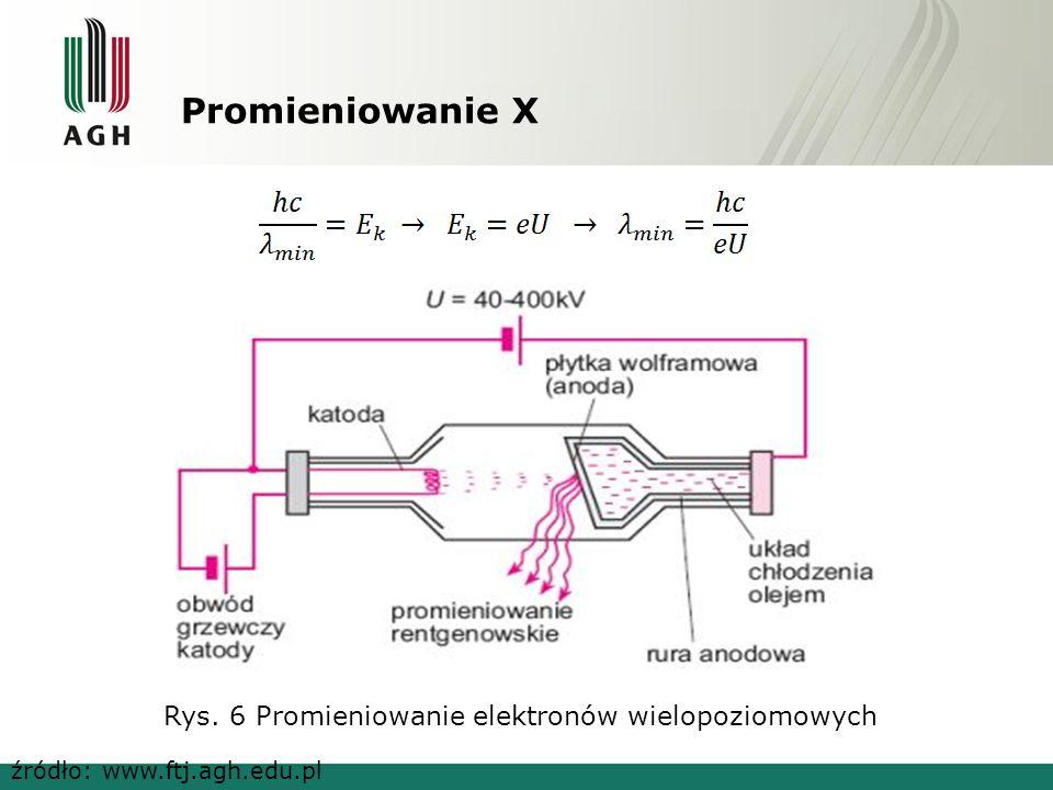 Promieniowanie X źródło: www.ftj.agh.edu.pl Rys. 6 Promieniowanie elektronów wielopoziomowych
