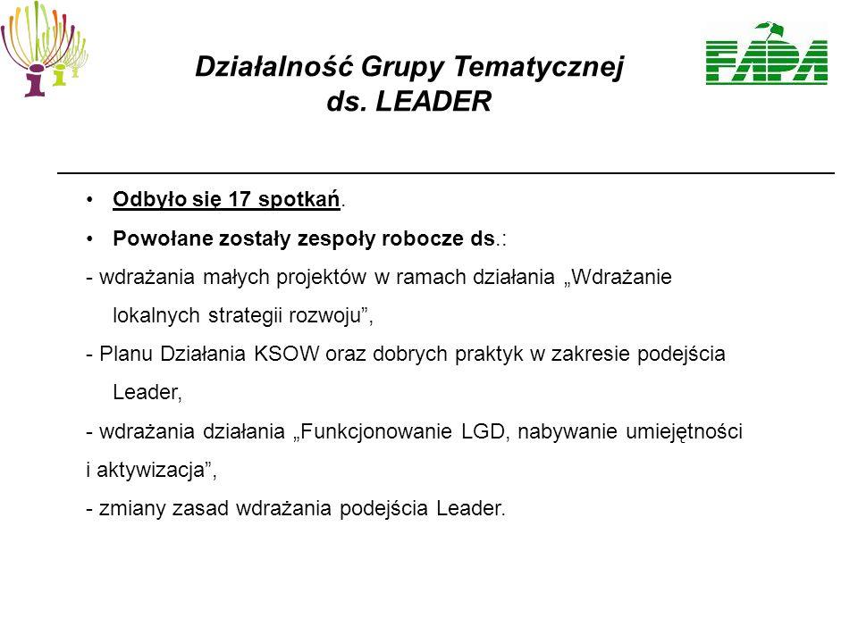 Działalność Grupy Tematycznej ds. LEADER Odbyło się 17 spotkań.
