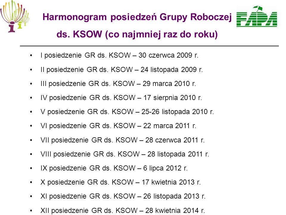 Harmonogram posiedzeń Grupy Roboczej ds. KSOW (co najmniej raz do roku) I posiedzenie GR ds.