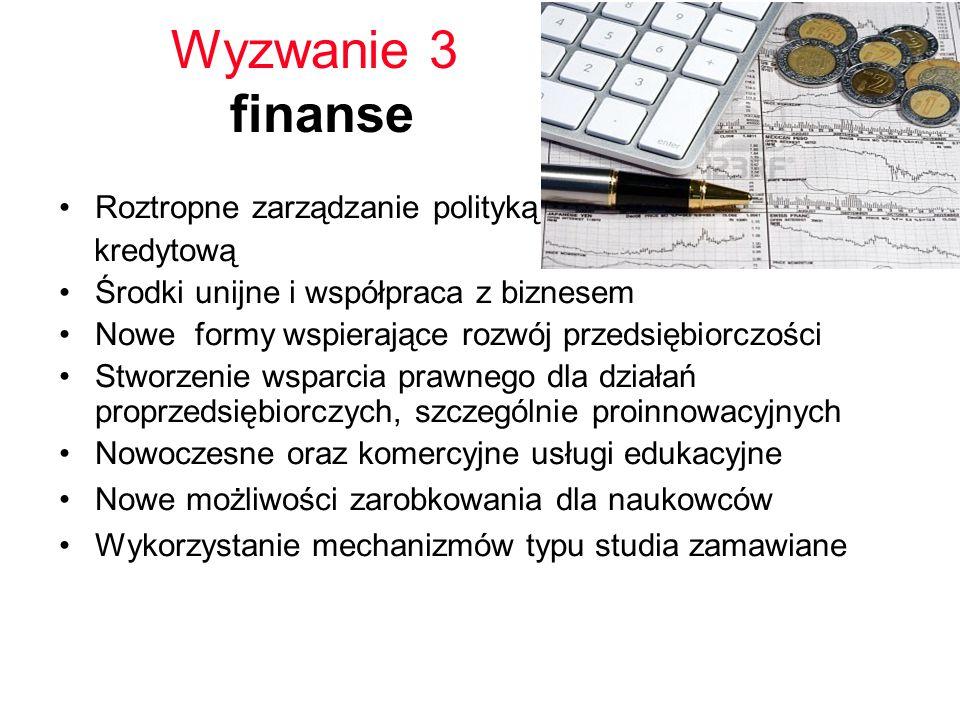 Wyzwanie 3 finanse Roztropne zarządzanie polityką kredytową Środki unijne i współpraca z biznesem Nowe formy wspierające rozwój przedsiębiorczości Stworzenie wsparcia prawnego dla działań proprzedsiębiorczych, szczególnie proinnowacyjnych Nowoczesne oraz komercyjne usługi edukacyjne Nowe możliwości zarobkowania dla naukowców Wykorzystanie mechanizmów typu studia zamawiane