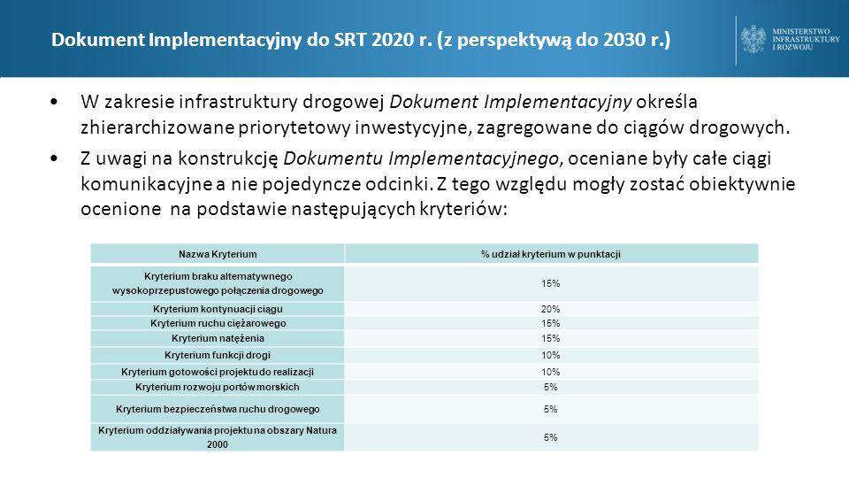 Dokument Implementacyjny do SRT 2020 r.