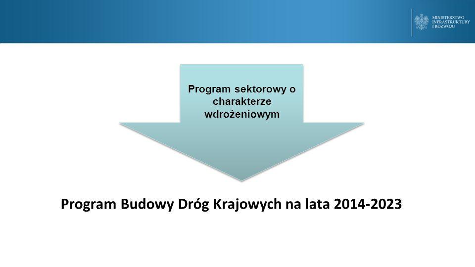 Program Budowy Dróg Krajowych na lata 2014-2023 Program sektorowy o charakterze wdrożeniowym