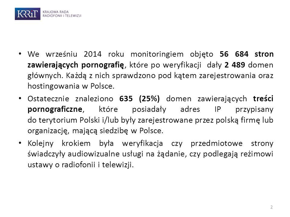2 We wrześniu 2014 roku monitoringiem objęto 56 684 stron zawierających pornografię, które po weryfikacji dały 2 489 domen głównych. Każdą z nich spra
