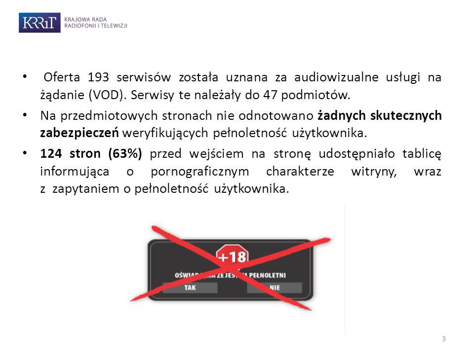 3 Oferta 193 serwisów została uznana za audiowizualne usługi na żądanie (VOD). Serwisy te należały do 47 podmiotów. Na przedmiotowych stronach nie odn