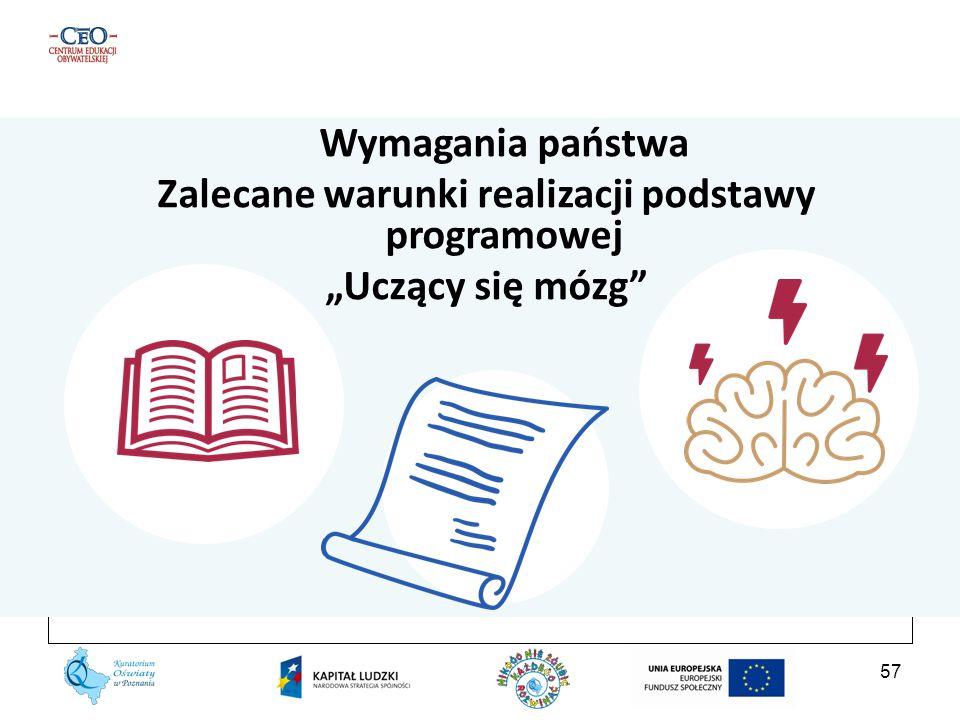 """57 Wymagania państwa Zalecane warunki realizacji podstawy programowej """"Uczący się mózg"""""""