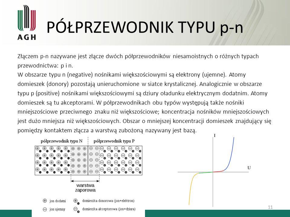 PÓŁPRZEWODNIK TYPU p-n Złączem p-n nazywane jest złącze dwóch półprzewodników niesamoistnych o różnych typach przewodnictwa: p i n. W obszarze typu n