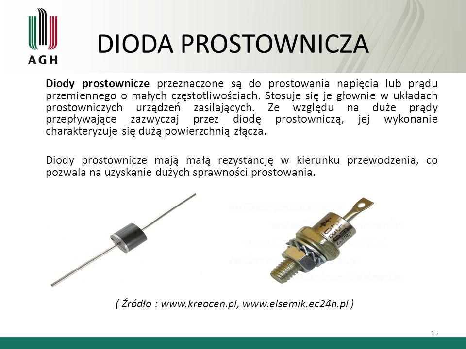 DIODA PROSTOWNICZA Diody prostownicze przeznaczone są do prostowania napięcia lub prądu przemiennego o małych częstotliwościach. Stosuje się je głowni