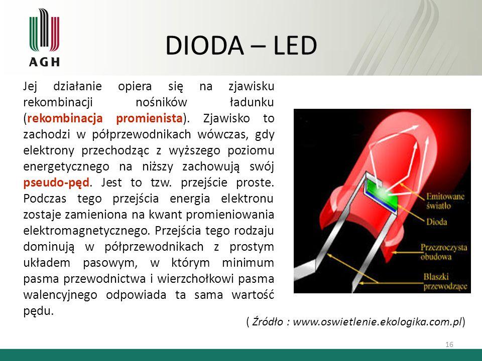 DIODA – LED Jej działanie opiera się na zjawisku rekombinacji nośników ładunku (rekombinacja promienista). Zjawisko to zachodzi w półprzewodnikach wów