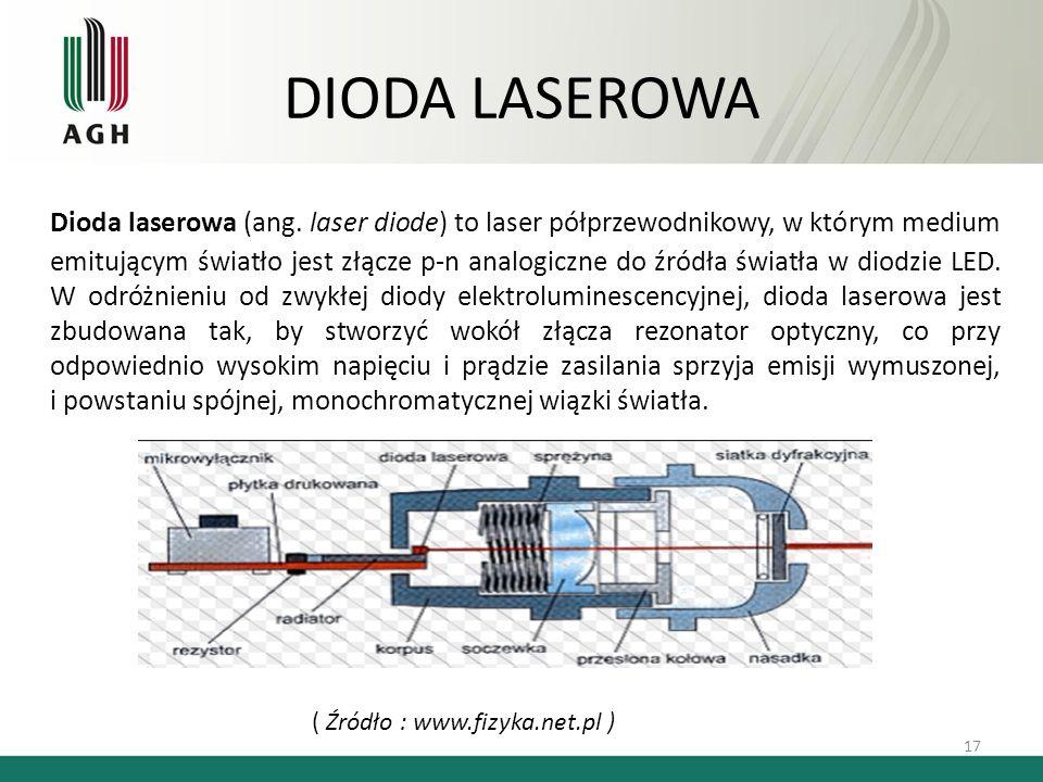 DIODA LASEROWA Dioda laserowa (ang. laser diode) to laser półprzewodnikowy, w którym medium emitującym światło jest złącze p-n analogiczne do źródła ś