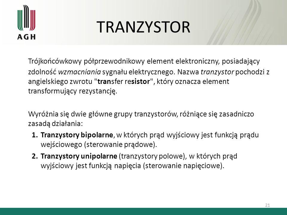 TRANZYSTOR Trójkońcówkowy półprzewodnikowy element elektroniczny, posiadający zdolność wzmacniania sygnału elektrycznego. Nazwa tranzystor pochodzi z