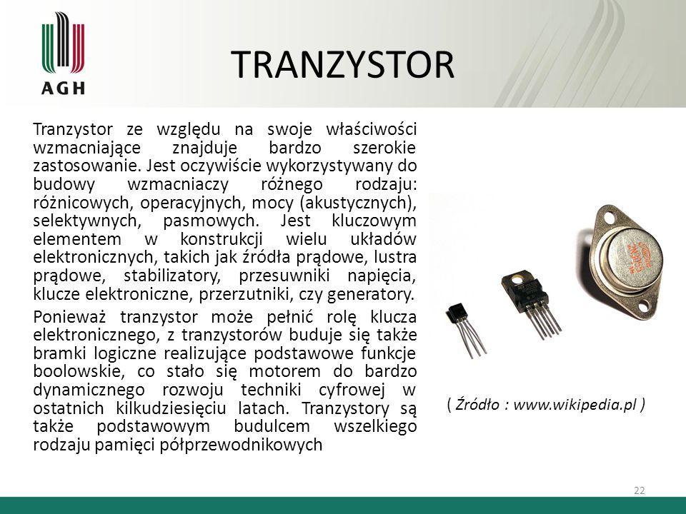 TRANZYSTOR Tranzystor ze względu na swoje właściwości wzmacniające znajduje bardzo szerokie zastosowanie. Jest oczywiście wykorzystywany do budowy wzm