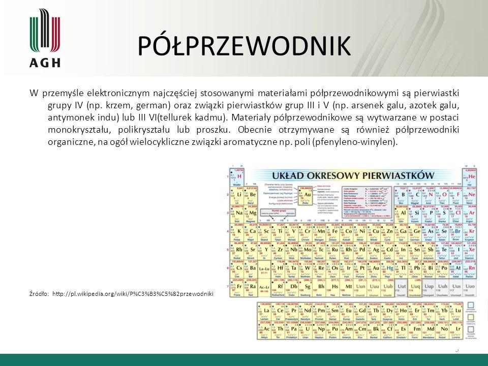 PÓŁPRZEWODNIK W przemyśle elektronicznym najczęściej stosowanymi materiałami półprzewodnikowymi są pierwiastki grupy IV (np. krzem, german) oraz związ