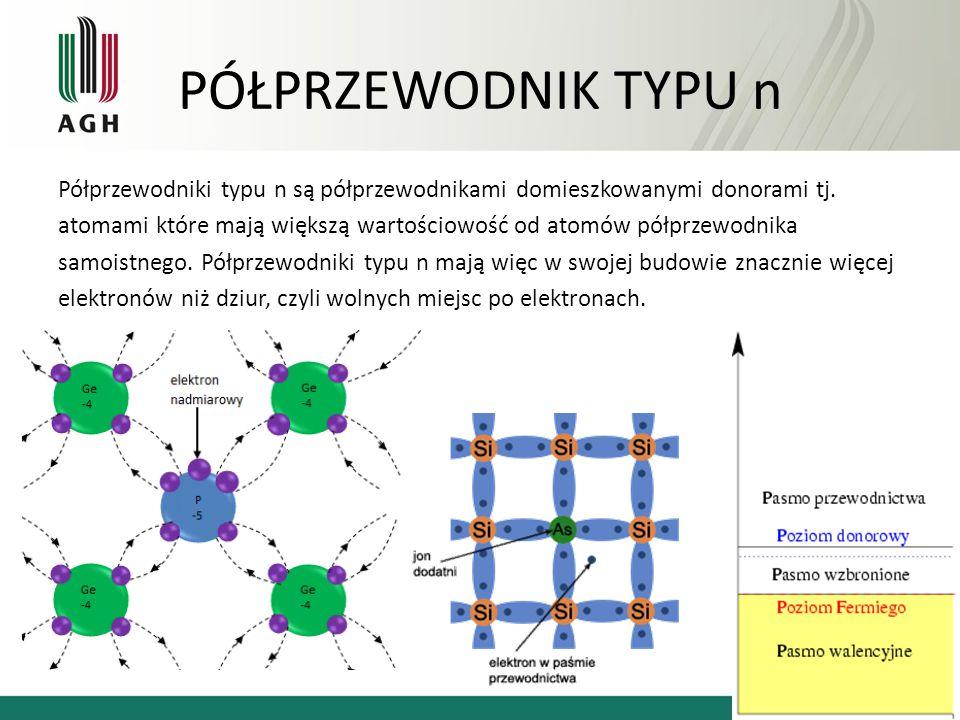 PÓŁPRZEWODNIK TYPU n Półprzewodniki typu n są półprzewodnikami domieszkowanymi donorami tj. atomami które mają większą wartościowość od atomów półprze