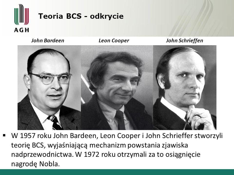 Teoria BCS - odkrycie  W 1957 roku John Bardeen, Leon Cooper i John Schrieffer stworzyli teorię BCS, wyjaśniającą mechanizm powstania zjawiska nadprz