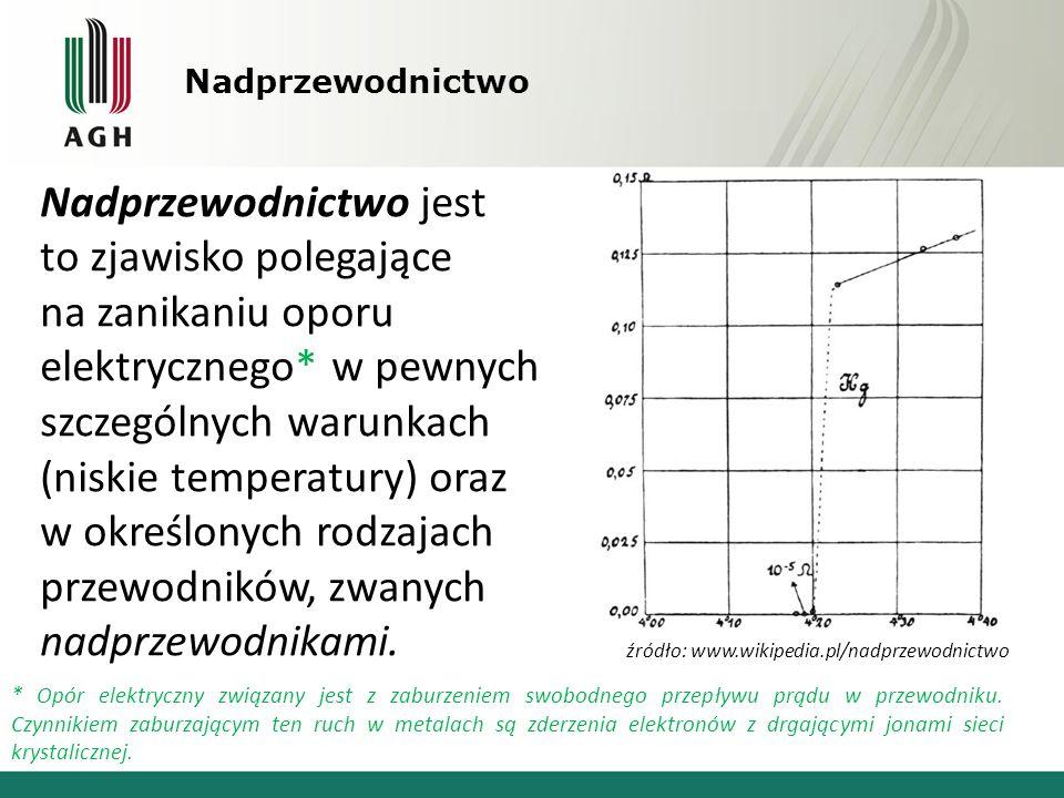 """Cechy charakterystyczne  spadek do zera ich oporu elektrycznego (rezystancji) poniżej pewnej temperatury, nazywanej temperaturą krytyczną;  wypychanie z materiału pola magnetycznego, zwane efektem Meissnera (w nadprzewodnikach I rodzaju), lub skupianie pola magnetycznego w """"wiry (w nadprzewodnikach II rodzaju)."""