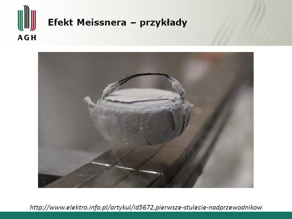 Efekt Meissnera – przykłady http://www.elektro.info.pl/artykul/id5672,pierwsze-stulecie-nadprzewodnikow
