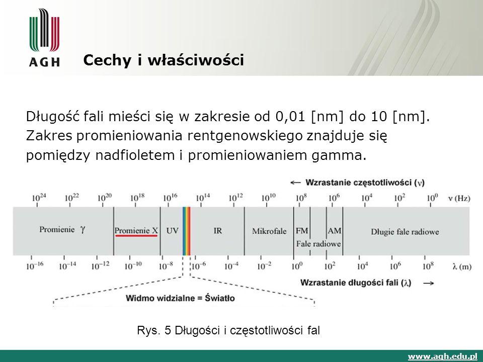 Cechy i właściwości Długość fali mieści się w zakresie od 0,01 [nm] do 10 [nm]. Zakres promieniowania rentgenowskiego znajduje się pomiędzy nadfiolete