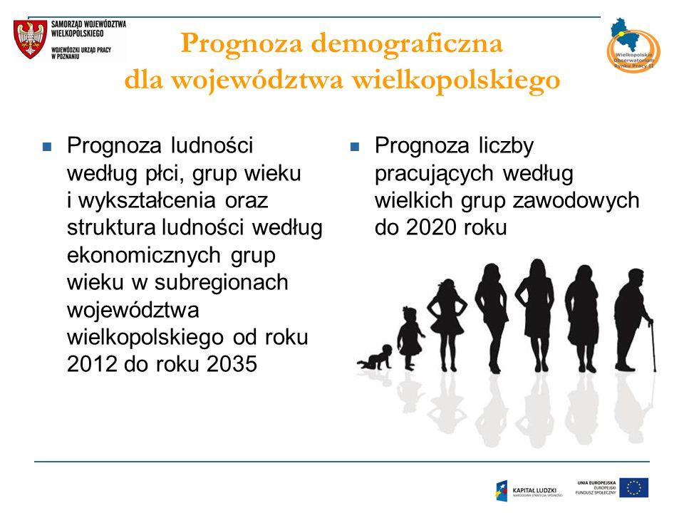 Prognoza demograficzna dla województwa wielkopolskiego Prognoza liczby pracujących według wielkich grup zawodowych do 2020 roku Prognoza ludności według płci, grup wieku i wykształcenia oraz struktura ludności według ekonomicznych grup wieku w subregionach województwa wielkopolskiego od roku 2012 do roku 2035
