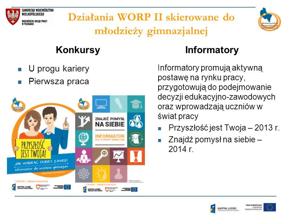Działania WORP II skierowane do młodzieży gimnazjalnej Konkursy U progu kariery Pierwsza praca Informatory Informatory promują aktywną postawę na rynku pracy, przygotowują do podejmowanie decyzji edukacyjno-zawodowych oraz wprowadzają uczniów w świat pracy Przyszłość jest Twoja – 2013 r.