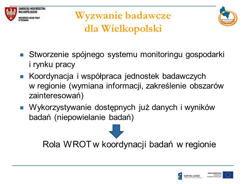 Wyzwanie badawcze dla Wielkopolski Stworzenie spójnego systemu monitoringu gospodarki i rynku pracy Koordynacja i współpraca jednostek badawczych w regionie (wymiana informacji, zakreślenie obszarów zainteresowań) Wykorzystywanie dostępnych już danych i wyników badań (niepowielanie badań) Rola WROT w koordynacji badań w regionie