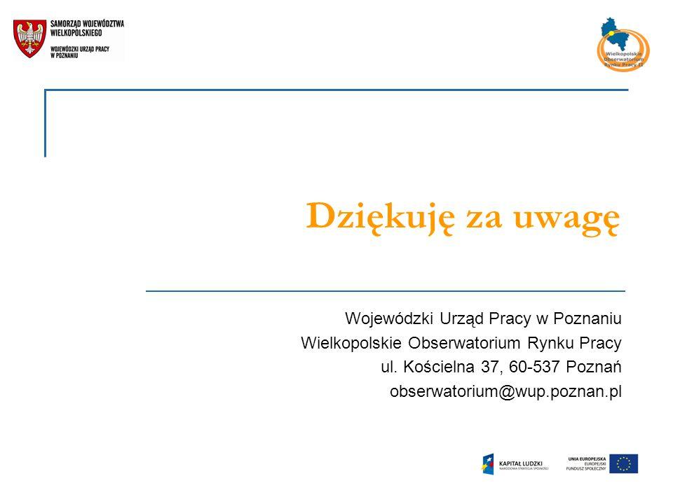Dziękuję za uwagę Wojewódzki Urząd Pracy w Poznaniu Wielkopolskie Obserwatorium Rynku Pracy ul.