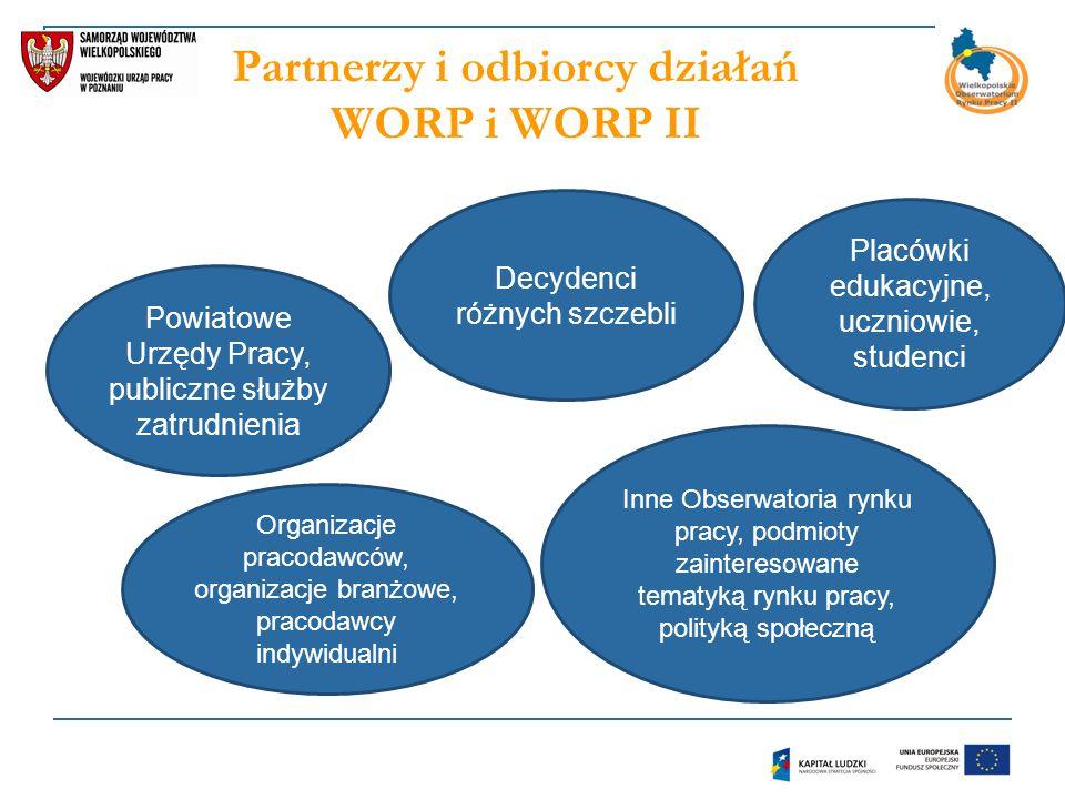 Partnerzy i odbiorcy działań WORP i WORP II Decydenci różnych szczebli Placówki edukacyjne, uczniowie, studenci Inne Obserwatoria rynku pracy, podmioty zainteresowane tematyką rynku pracy, polityką społeczną Powiatowe Urzędy Pracy, publiczne służby zatrudnienia Organizacje pracodawców, organizacje branżowe, pracodawcy indywidualni