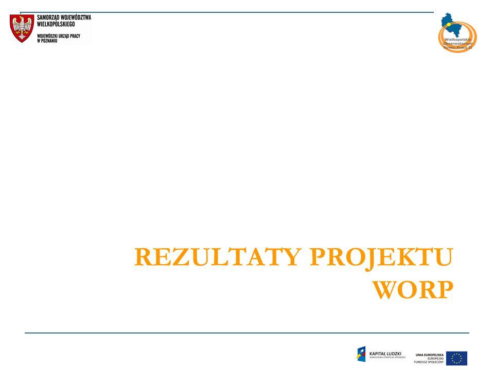 Wielkopolskie Obserwatorium Rynku Pracy Poddziałanie 6.1.2 Wsparcie powiatowych i wojewódzkich urzędów pracy w realizacji zadań na rzecz aktywizacji zawodowej osób bezrobotnych w regionie Programu Operacyjnego Kapitał Ludzki Okres realizacji: 1.06.2010 r.