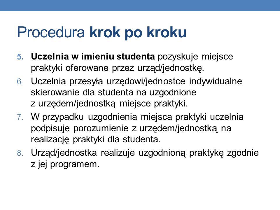 Procedura krok po kroku 5. Uczelnia w imieniu studenta pozyskuje miejsce praktyki oferowane przez urząd/jednostkę. 6. Uczelnia przesyła urzędowi/jedno