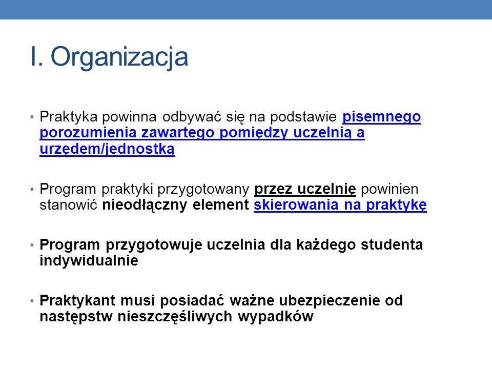 I. Organizacja Praktyka powinna odbywać się na podstawie pisemnego porozumienia zawartego pomiędzy uczelnią a urzędem/jednostkąpisemnego porozumienia